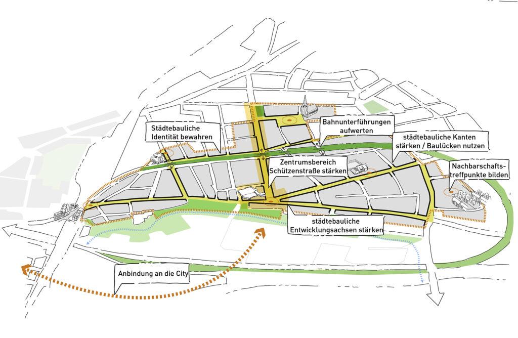 Leitbild Städtebau und Nutzungen